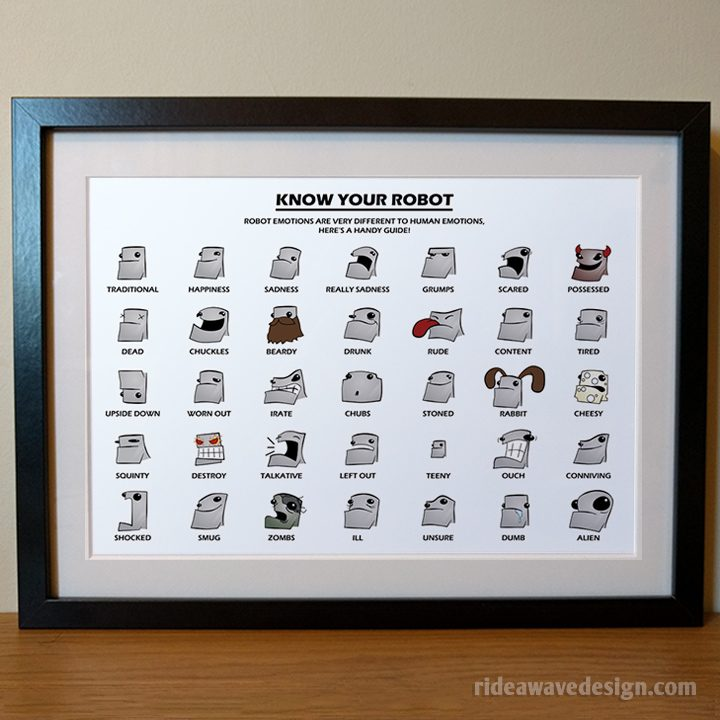 Know your robot art print
